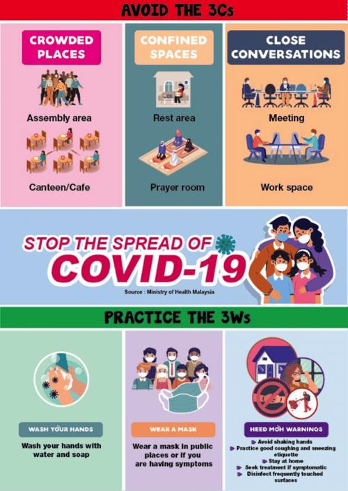 Stop the Spread of Covid-19